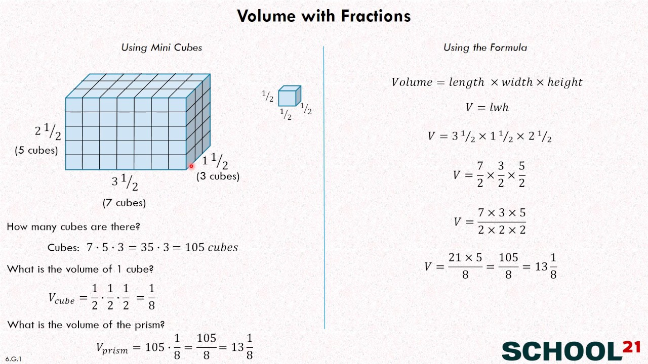 hight resolution of Volume of Rectangular Prisms (examples