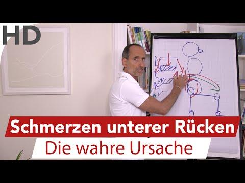 Ganz und zu Extrem Rückenschmerzen: Sofort-Übungen und Tipps von Liebscher & Bracht @ON_14