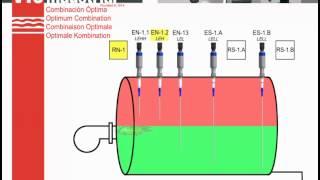 Электронные контроллеры уровня жидкости модели 176