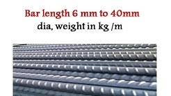 Bar weight in kg /m 6 mm to 40mm dia,