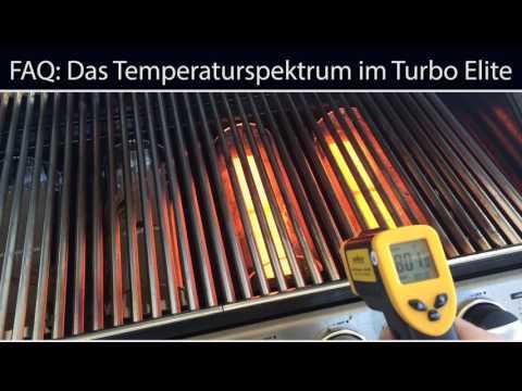 Ziegler & Brown Turbo Elite - Das Temperaturspektrum
