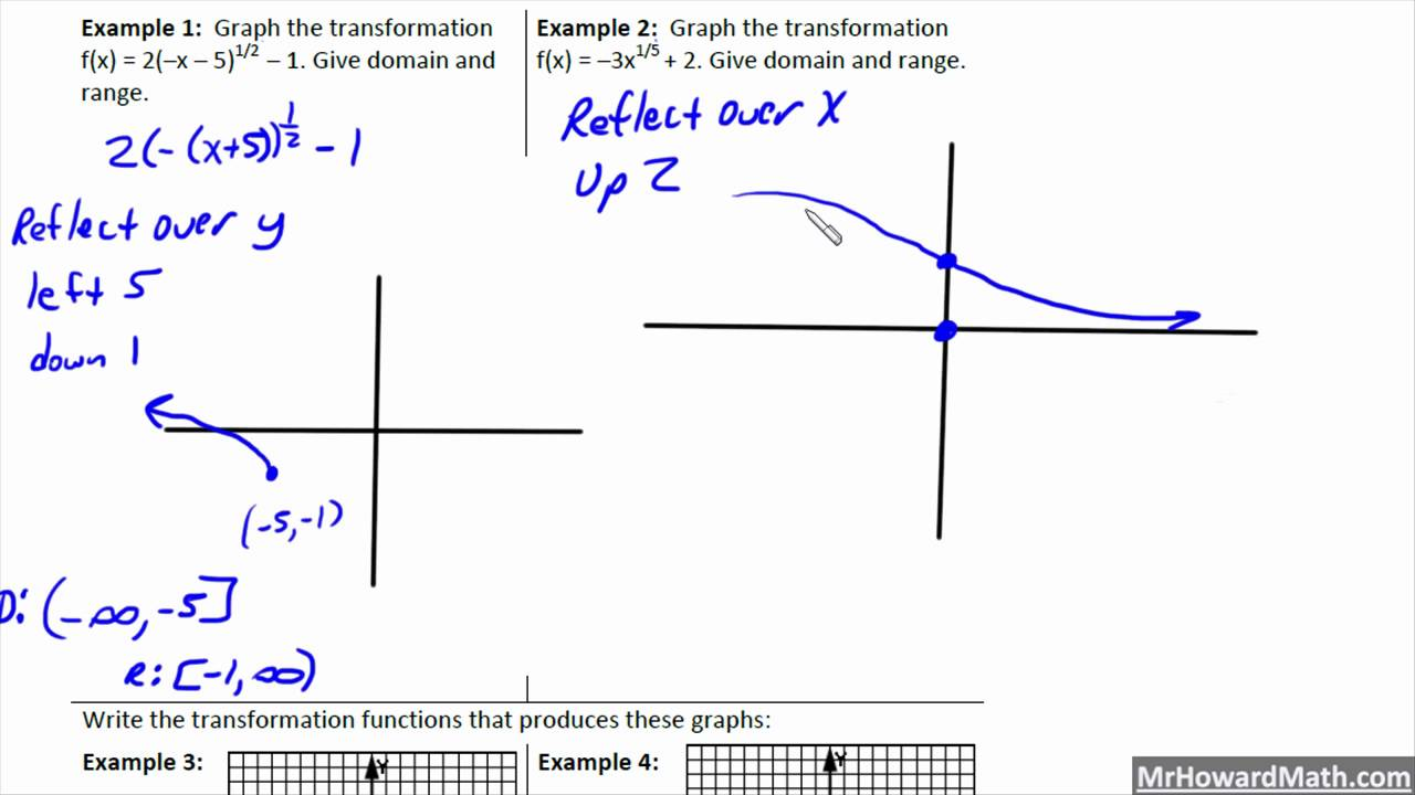 power functions with rational (fractional) exponents writing and graphing