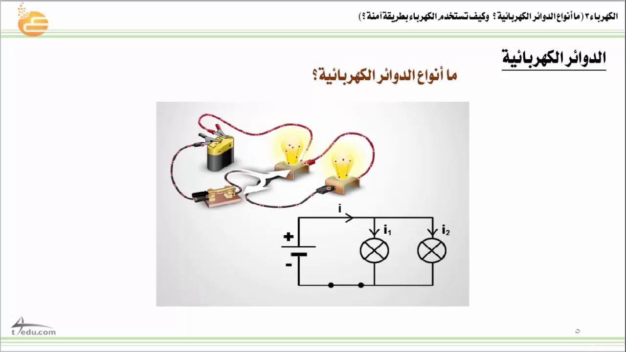 الكهرباء 3 ما أنواع الدوائر الكهربائية وكيف تستخدم الكهرباء بطريقة آمنة Youtube