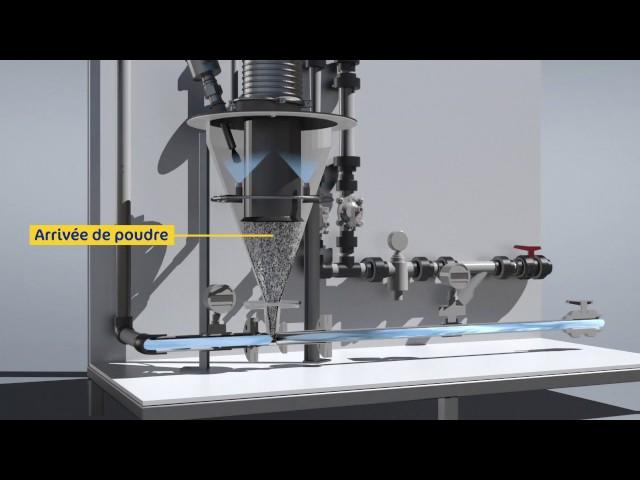Sodimate - Transfert de charbon actif Hydro Ejecteur