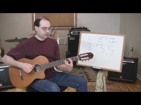CREATIVE GUITAR: Music Theory - Triad Chord Construction