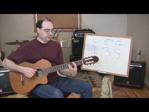creative-guitar:-music-theory---triad-chord-construction