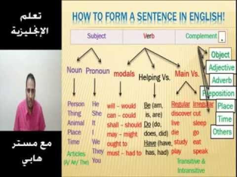 كيف تكون جملة صحيحة في