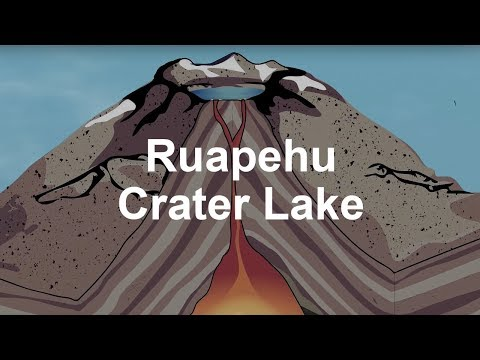 Ruapehu's Crater Lake - a Window into the Volcano