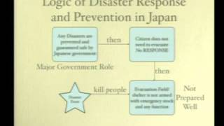 Yuki Karakawa - Lessons from Japan, Obtaining Openness in the Fukushima Disaster Recovery