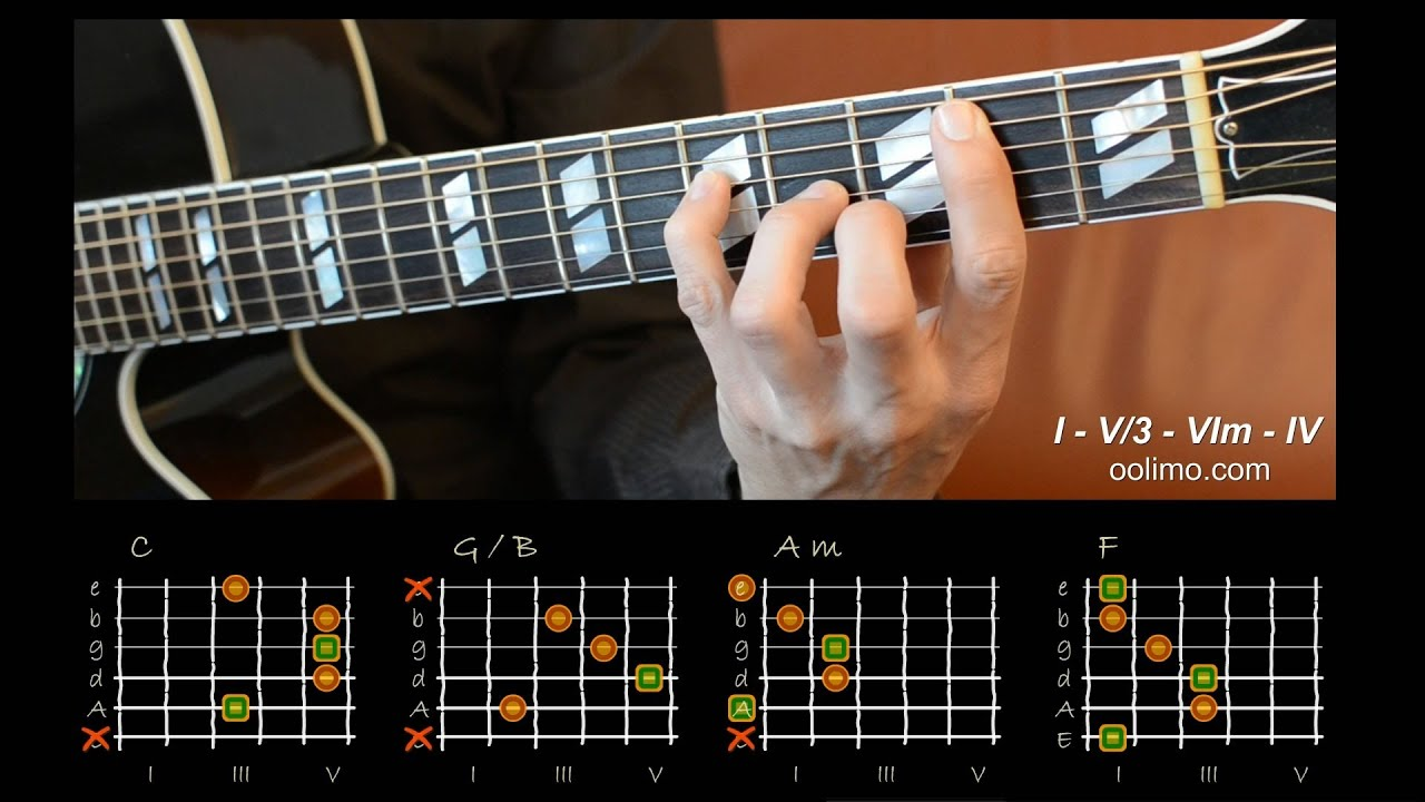 Pop And Rock Ballads Chord Progression With Descending Bassline