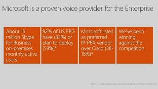 Learn from large scale Skype for Business Voice deployments - BRK2004