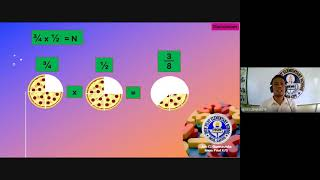 Visualizing Multiplication of fracтions and Multiplying Fractions Mentally
