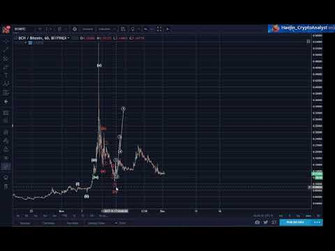 Bitcoin Cash (BCH) Target Increased to $3,233...HOW? WHY? It's all in this analysis!