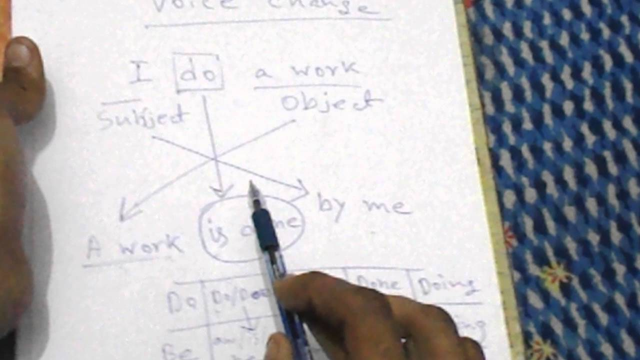 Learn voice change in Bengali 1 - YouTube