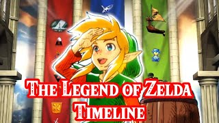 Official Zelda Timeline with Link's Awakening Switch and Breath of the Wild 2