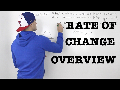 MCV4U (1.3) - rate of change overview - calculus