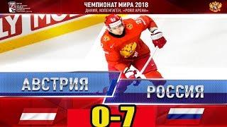 06.05.2018г. Россия - Австрия - 7:0. Все голы/ХОККЕЙ/Спорт ТВ...