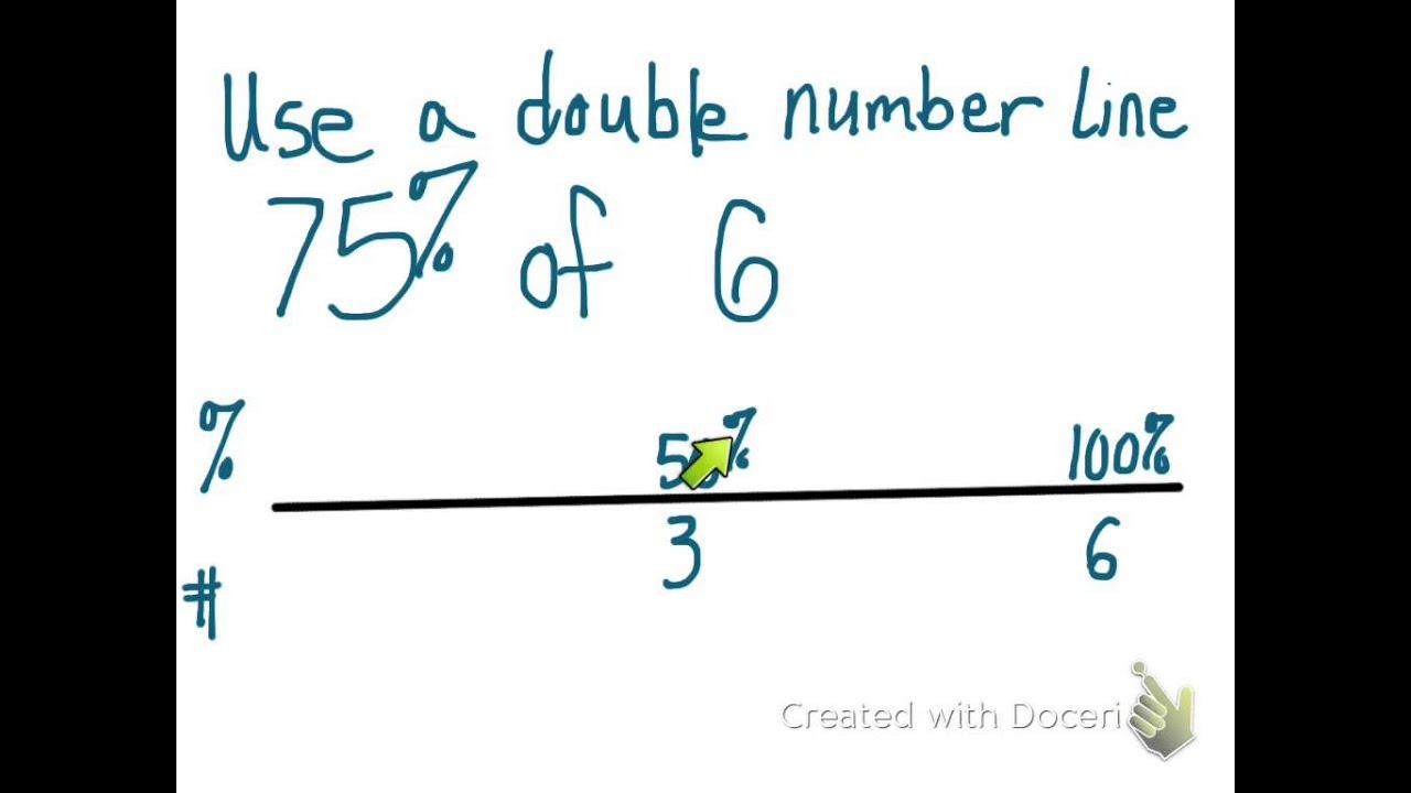 percent of a number pdf