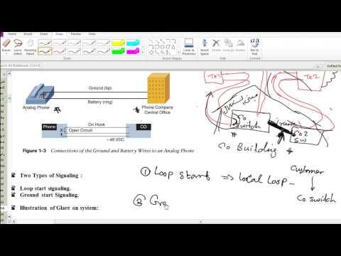 الحلقة الثانية من حلقات  CCNA VOICE ICOMM 640-461   ....    VOIP Lecture 2