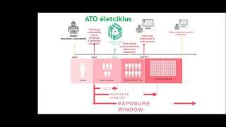 Spycloud - filter:max Virtuális Konferencia 2020
