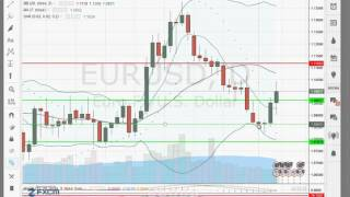 analyse forex XAUUSD  pour 07 03 16    apprendre trading