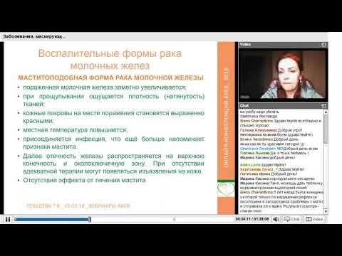 Заболевания, маскирующиеся под лактационные.  Татьяна Лебедева для АКЕВ.  фрагмент.
