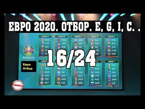 Чемпионат Европы по футболу. ЕВРО 2020. 9 тур. Результаты групп E, G, I, C. Расписание. Таблицы.