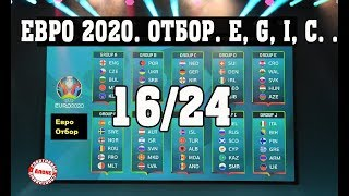 Чемпионат Европы по футболу ЕВРО 2020 9 тур Результаты групп E G I C Расписание Таблицы