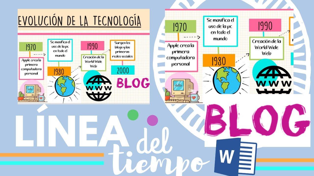 Línea Del Tiempo Bonita En Word Fernanda Youtube Linea Del Tiempo Diseño De Línea De Tiempo Crear Linea De Tiempo