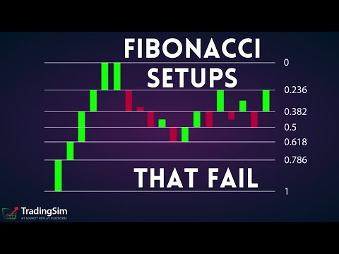 3 Simple Fibonacci Trading Strategies Infographic