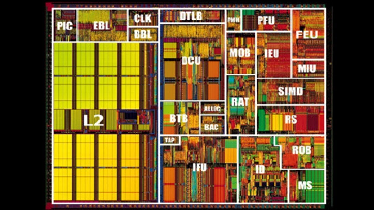 Functional Blocks Of A Intel Coppermine Pentium Iii Processor 2 Block Diagram