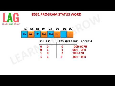 Learn and grow blog 8051 program status word learn learn and grow blog 8051 program status word learn and grow ccuart Images