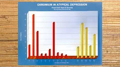 hqdefault - Chromium And Atypical Depression