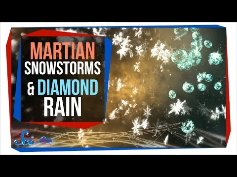 Snowstorms on Mars!