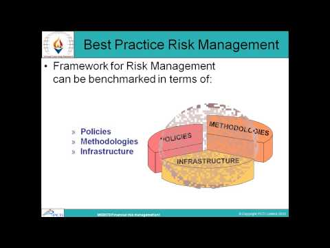 Financial Risk Measurement and Management-Session-1