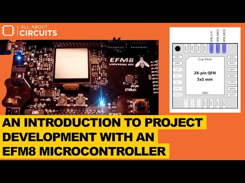 Controlling an LCD via SPI: An Introduction to Project Development