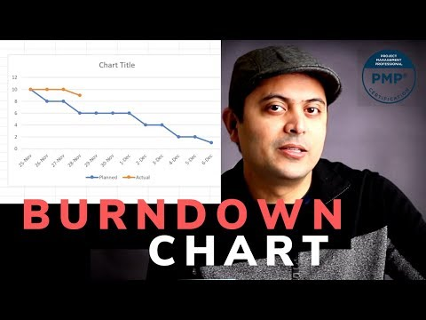 Create A Basic Burndown Chart In Excel In 3 Minutes - Very Simple | NiksProjects
