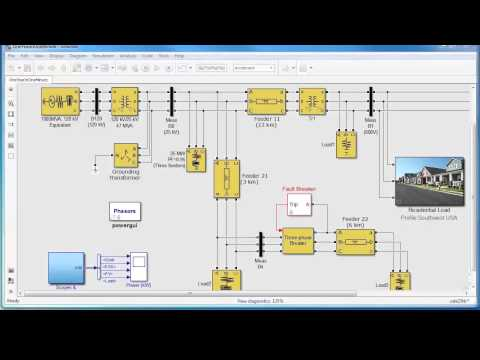 Performing Power System Studies - YouTube