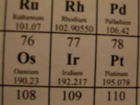 Cs Rn Periodic Table Read Aloud Part 4 Youtube