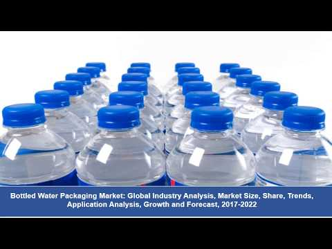 Bottled Water Packaging Market Analysis and Forecast 2017-2022