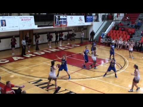 Mineral Area College Womens Basketball vs Culver Stockton JV