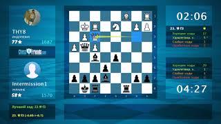 Как играть Закрытый Каро-Канн против пешек c3 и d4.