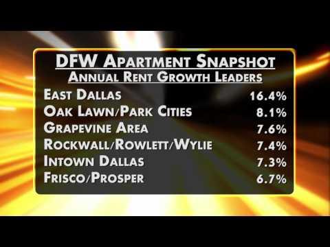 Apartment Demand: Dallas/Fort Worth Surges Again - Apartment Market Dynamics