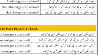 Lesson-30  Urdu Sentences with Past Perfect Tense