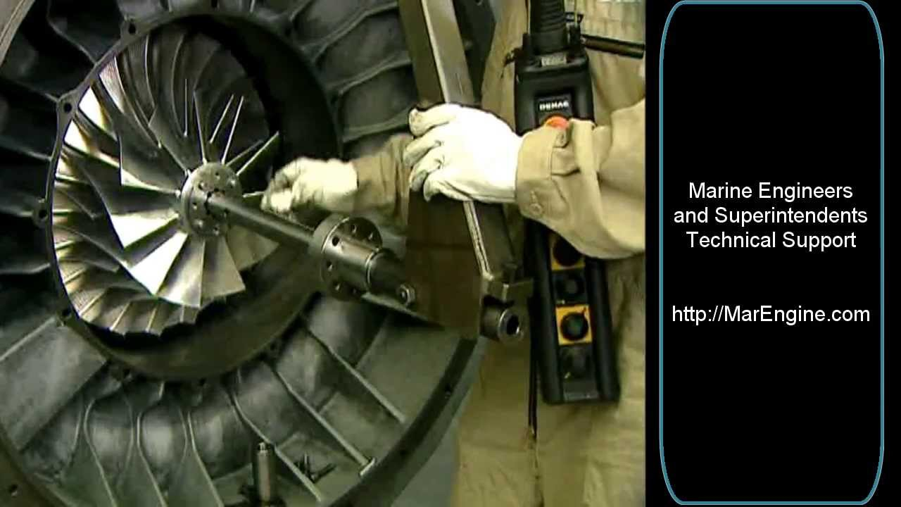 Diesel Engine Working >> MAN TCA series turbocharger - YouTube