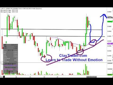 Embassy Oil Development Corporation (BITCF) Penny Stock Trading Chart_1/31/2014