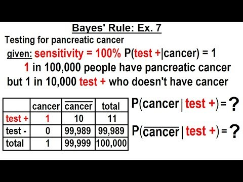 Statistics: Ch 4 Probability in Statistics (62 of 74) Bayes' Rule Example 7 from YouTube · Duration:  5 minutes 29 seconds