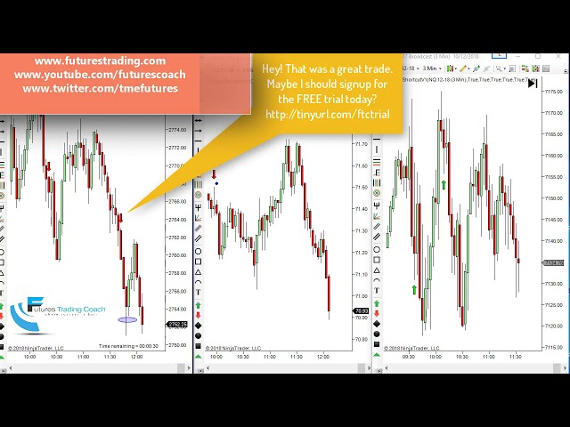 101218 -- Daily Market Review ES CL GC NQ - Live Futures Trading Call Room