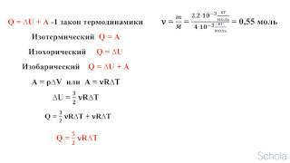 Физика. Термодинамика. Внутренняя энергия