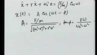 Module-8_Lecture-3 SIMPLE HARMONIC MOTION - III